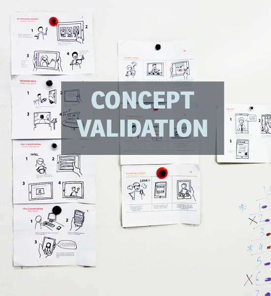 concept validation image silicon valley market research